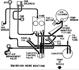Chevrolet Monte Carlo Questions  vacuum diagram for 44 v8?  CarGurus