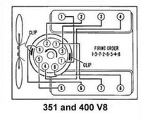 Ford F150 Questions  What is the firing order on a 58