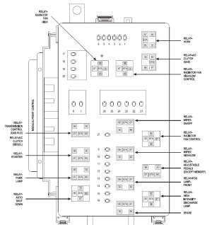 2010 Dodge Charger Fuse Box Diagram Image Details  WIRE