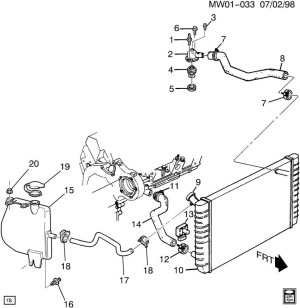 Buick Regal Questions  Where Is The Thermostat Located On