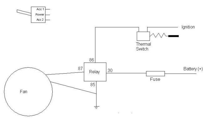 switch wiring diagram 2001 jeep grand cherokee fan switch