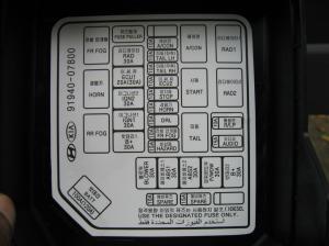 Kia Sorento Questions  which fuserelay controls the driver's power seat for a 2006 Kia Soren
