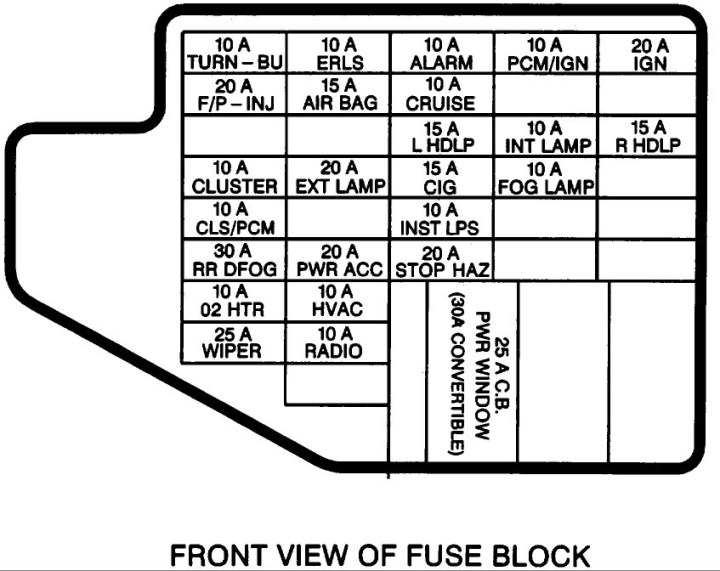 2001 Toyota Camry Interior Fuse Box Diagram