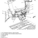 2007 Gmc Yukon Engine Diagram Fuse Box Diagram For 2005 Chrysler 300 1990 300zx Yenpancane Jeanjaures37 Fr