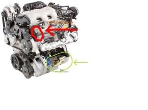 Maintenance & Repair Questions  Where is the starter