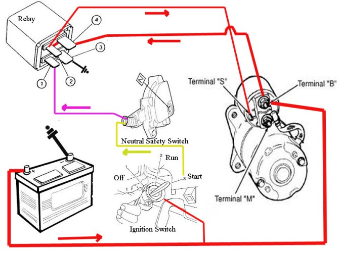 1999 chevy cavalier starter relay wiring diagram  wiring