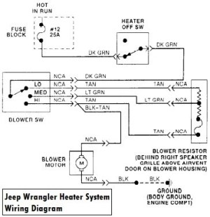 Jeep Wrangler Questions  1997 Jeep Heater  CarGurus