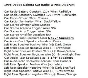 Dodge Dakota Questions  What is causing my radio to cut