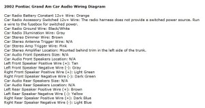 Pontiac Grand Am Questions  Can anyone help me with splicing factory harness to after market