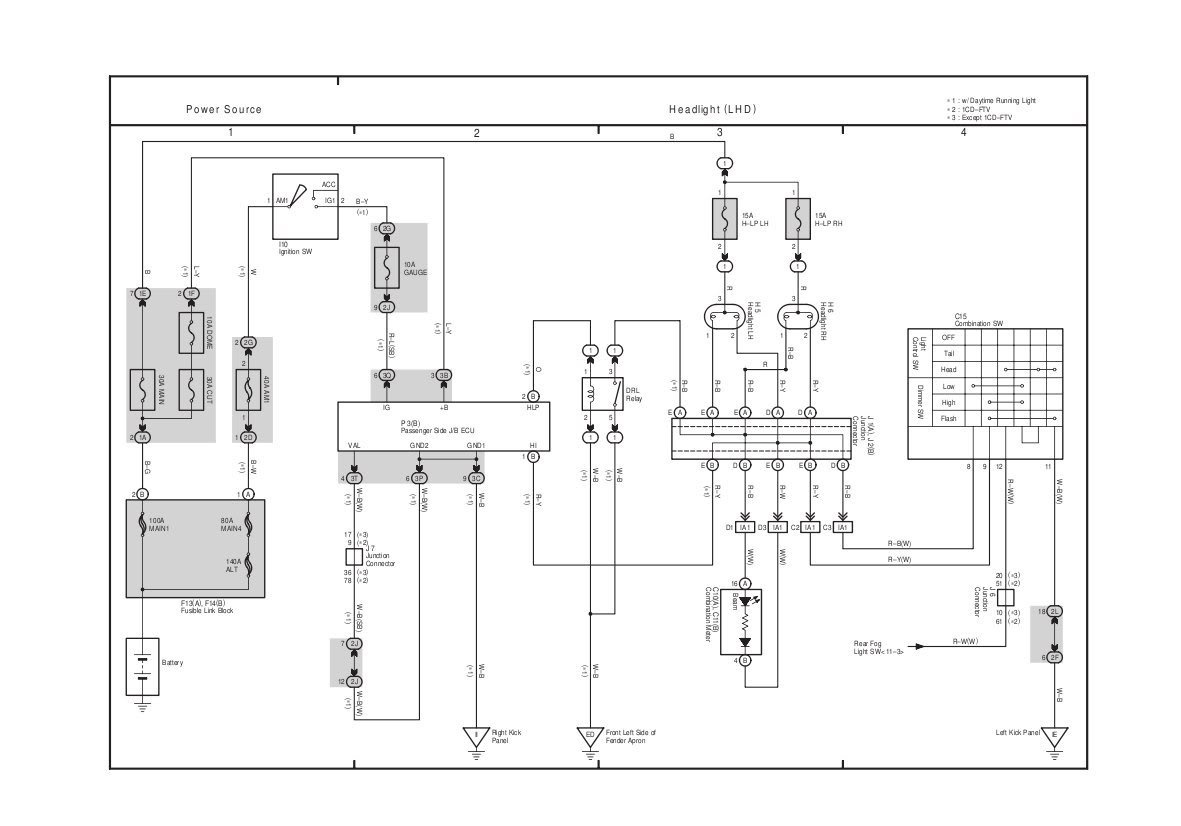 Wiring Diagram Toyota Wish Toyota Wish Manual Transmission