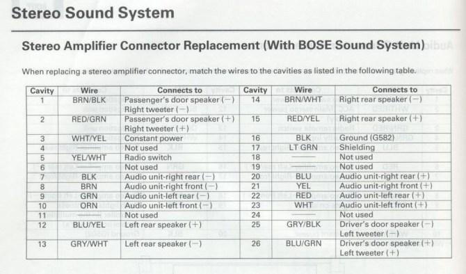 1999 acura integra radio wiring diagram  wiring diagram