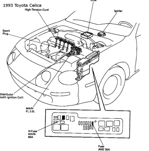 Toyota Celica Questions  where is the engine fuse located
