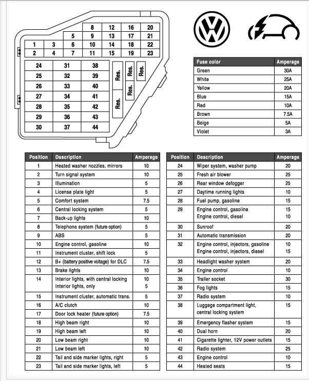 2000 volkswagen beetle fuse diagram  wiring diagrams page