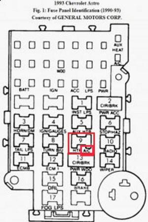 1995 Chevy Astro Van Fuse Diagram Diagram Auto Parts