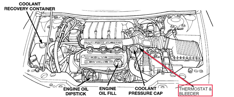 1999 Chrysler 300m Fuse Box Diagram 99