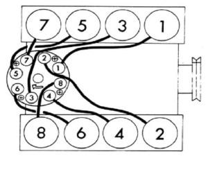 Chevy 350 5 7 Spark Plug Wire Diagram  Somurich