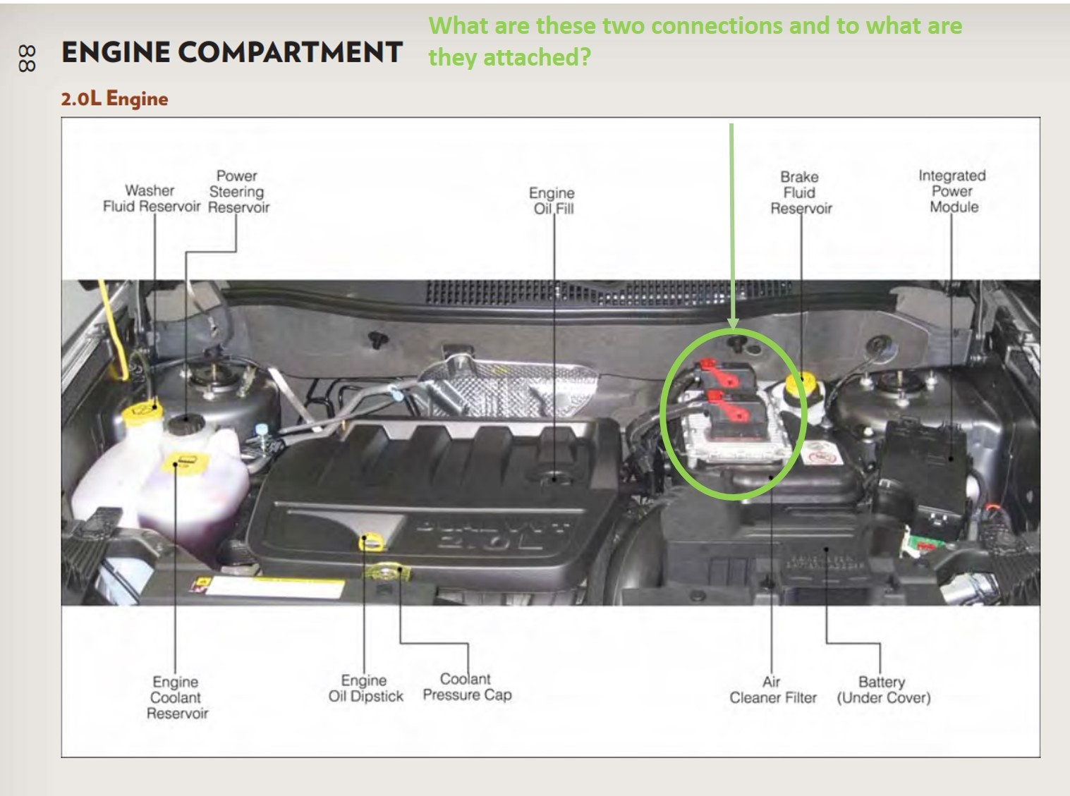 2007 Jeep Patriot Fuse Box Diagram Engine