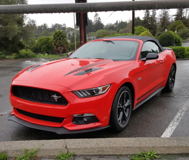 Ford Mustang Price Analysis