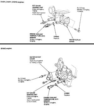 1994 Honda Civic Ex Coupe Engine Diagram Thermostat