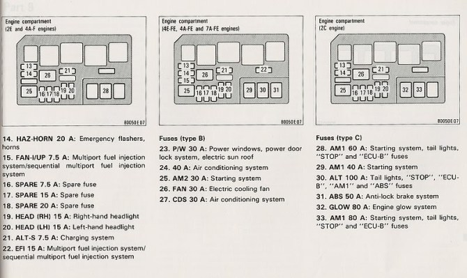 1994 toyota corolla fuse diagram  active wiring diagram