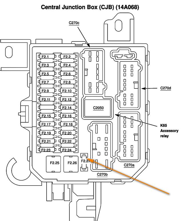 2004 ford escape fuse box  wiring diagram electroncodea