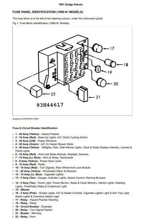Fuse Box 91 Dodge Dakota | Wiring Diagram