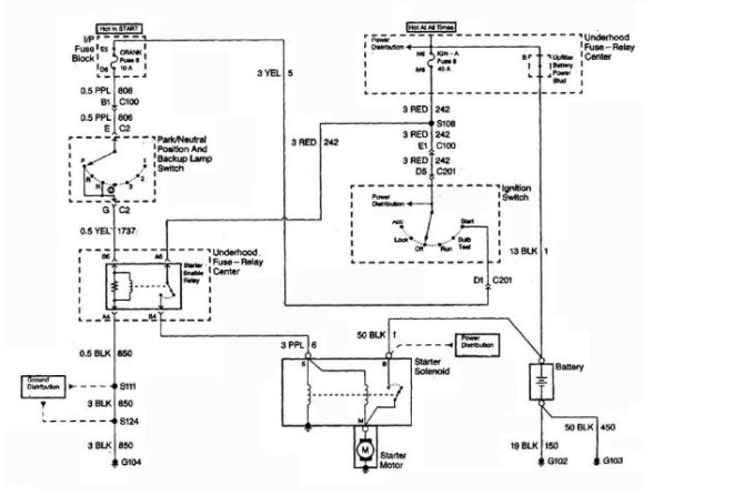 2001 gmc van transmission wiring diagram  wiring diagram
