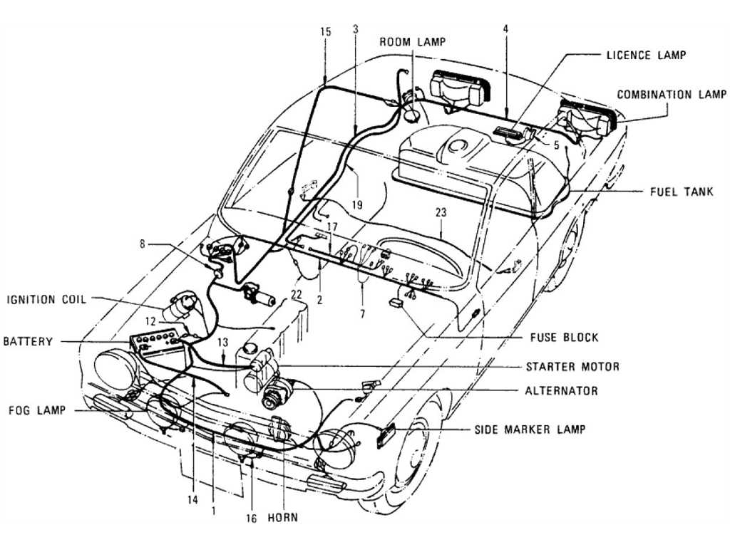 Datsun B110 Wiring