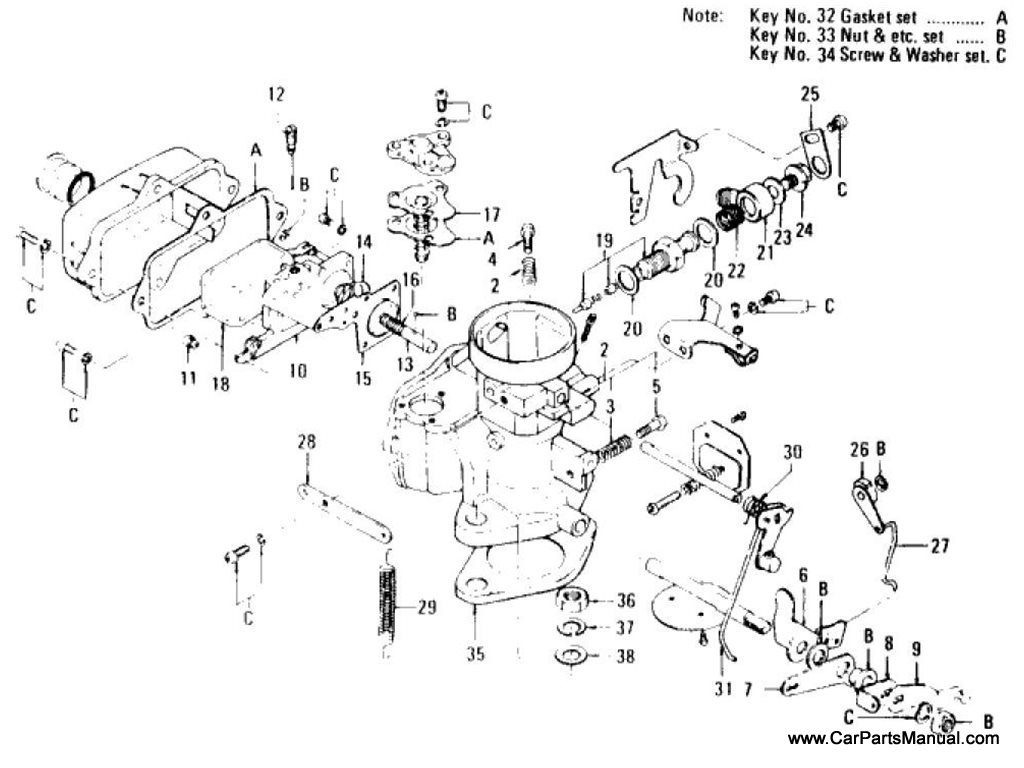 Nissan Patrol Manual Online