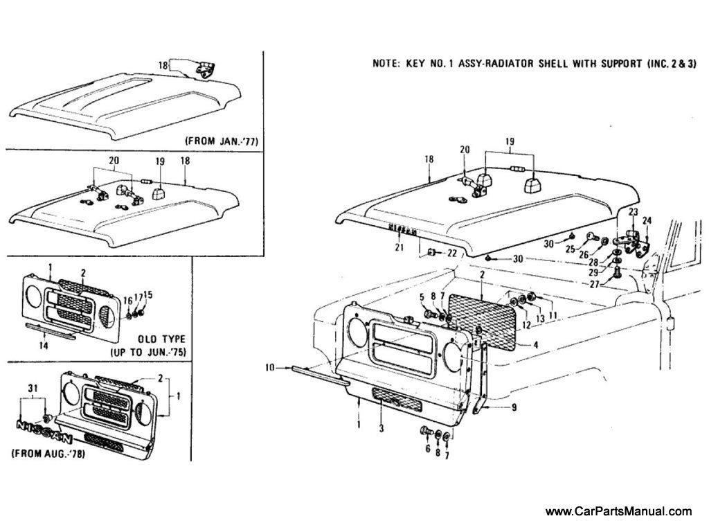 Nissan Patrol 60 Radiator Shell Hood Panel Amp Front Fender