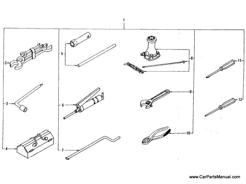 Old Tool Kits