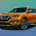 What S The Best Deal On A Compact Suv In January 2020 News Cars Com