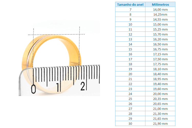 como-medir-tamanho-anel-alianca