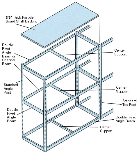 Rivet Shelving Beam Profiles And Component Drawings