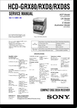 DiagramaManual SONY HCDGRX80, HCDRXD8, HCDRXD8S
