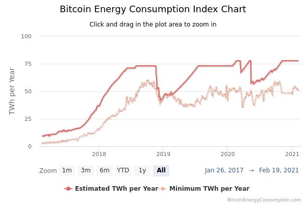 bitcoin-energy-consumpti.jpeg