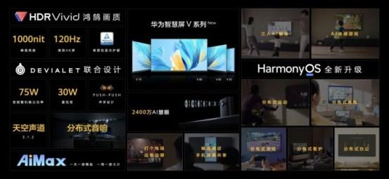 推出新一代华为Smart Display V系列,支持显示和聊天+分布式教育-华为华为