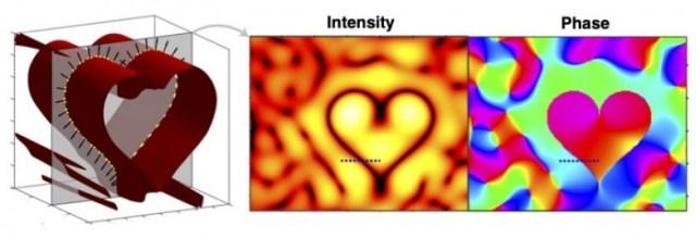 1Heart-Shaped-Phase-Singularity-Sheet.jpg