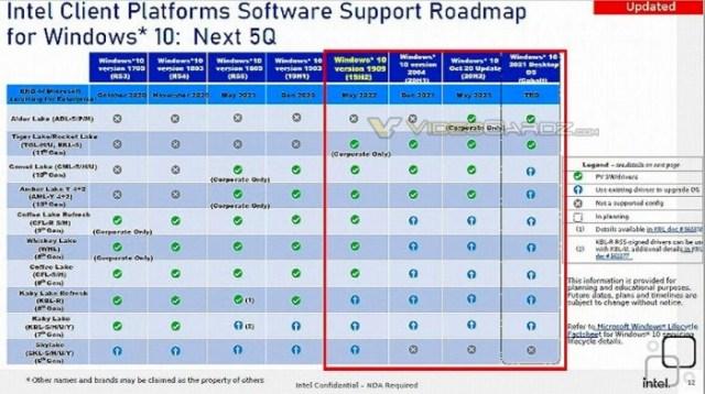 Intel-Alder-Lake-Windows-Support.jpg