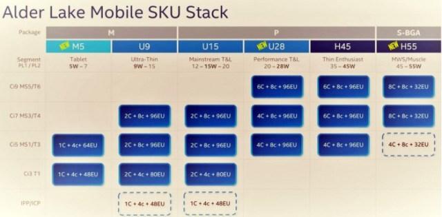 Intel-Alder-Lake-Mobile-1480x730.jpg