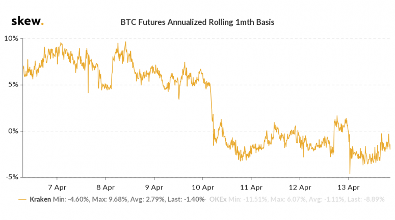 skew_btc_futures_annualized__rolling_1mth_basis-2