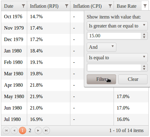 Filtering on a percentage column