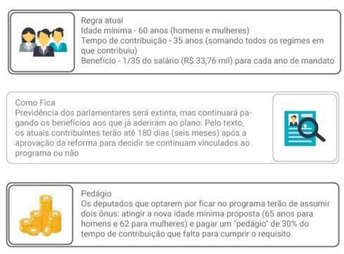 Como %C3%A9 e o que muda e1551355727549 - R$ 33 MIL: em meio a crise de reforma da previdência, Marcondes Gadelha recebe super aposentadoria