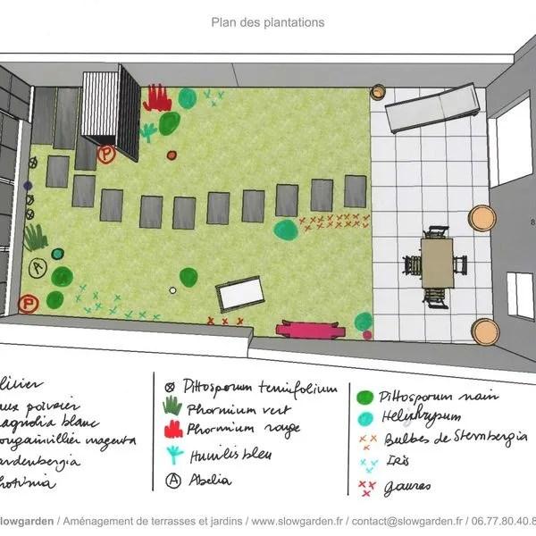 agrandir un petit jardin de ville bien pense par slowgarden le plan