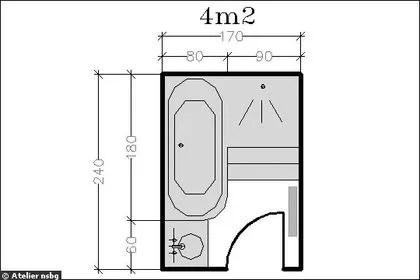 Amnagement Petite Salle De Bains 28 Plans Pour Une