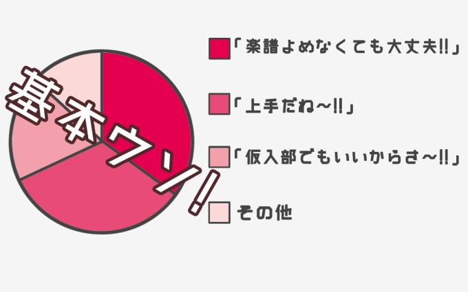 吹奏楽部グラフ9