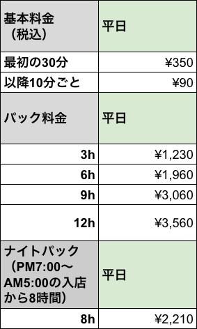 利用料金表③
