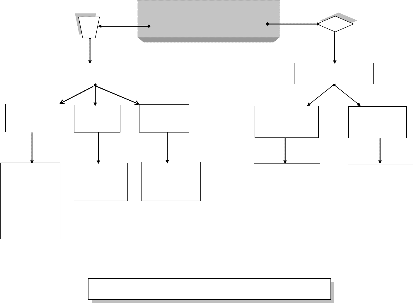 Decision Tree Flow Chart In Word And Formats