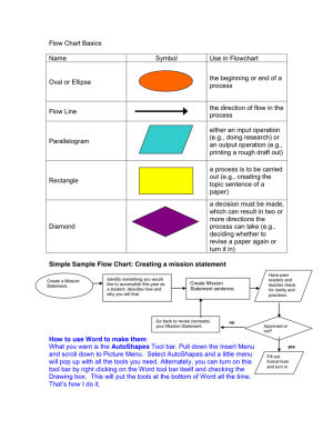 Flow Chart Basics in Word and Pdf formats