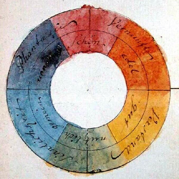 Bauhaus from A – Z: Bauhaus colour